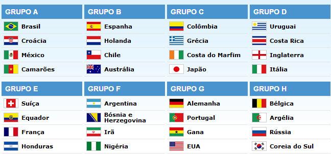 Chaves da Copa 2014