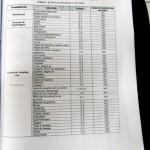 Tabela Corpo de Bombeiros_01