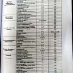 Tabela Corpo de Bombeiros_02