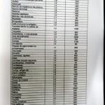 Tabela Corpo de Bombeiros_03