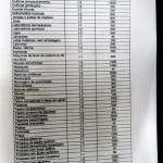 Tabela Corpo de Bombeiros_04