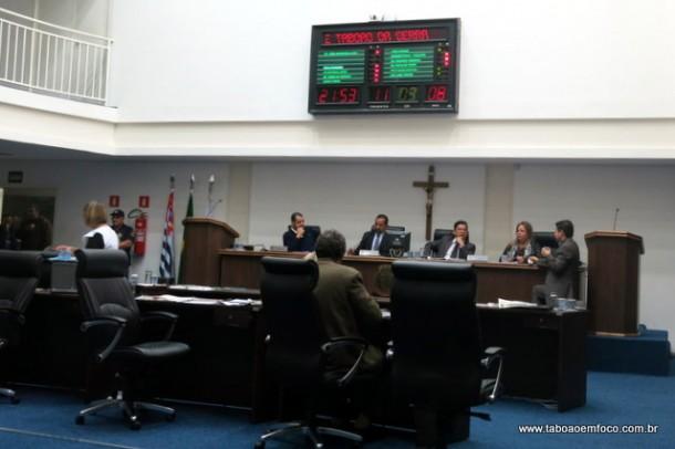 Nova denúncia da oposição é rejeitada na Câmara.