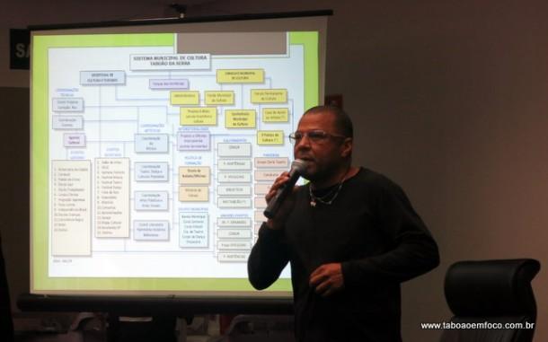 Zé Maria apresenta prestação de contas da Secretaria de Cultura de Taboão da Serra.