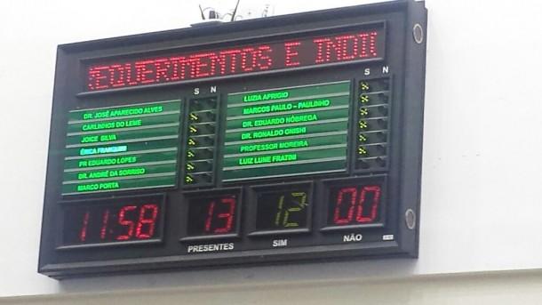 NINGUÉM PERCEBEU: os 13 vereadores votaram o mesmo requerimento em períodos distintos. A primeira votação foi em novembro. A segunda ocorreu nesta terça (26).