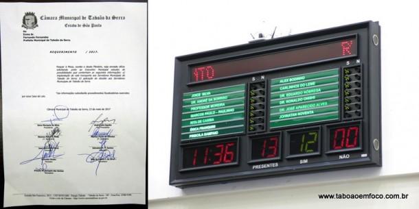 Requerimento aprovado na Câmara pede que Prefeitura de Taboão da Serra apresente estudo para concessão de vale-transportes e dissídios aos servidores.